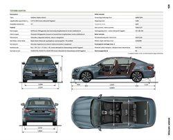 FelfüggesztésKínálat-Škoda
